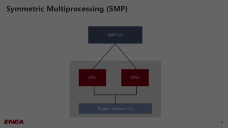 Why Hybrid AMP_SMP Scales on Multicore