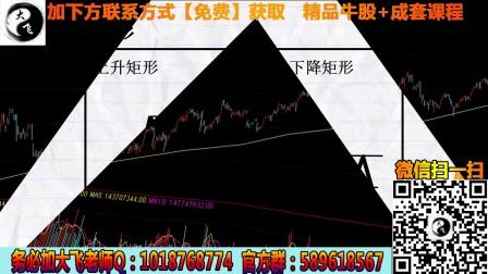 股票入门基础知识牛股的变盘拐点