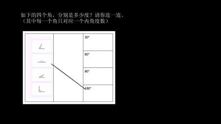 四年级数学 20| 角的度量:辨认角
