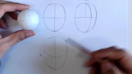 艺用人体解剖学(1)-头部动态和型体