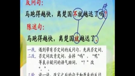 宁波市小学语文微课视频《句子变形计之反问句与陈述句》