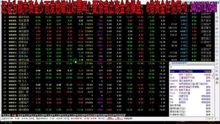 股票形态系列-老鸭头