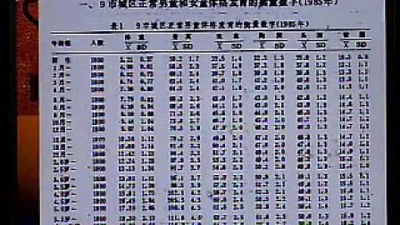 中国医科大学儿科学01