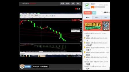 二元期权侃侃 外汇黄金白银二元期权投资理财最佳交易平台