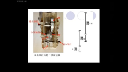 视频1-轮系传动路线与传动简图