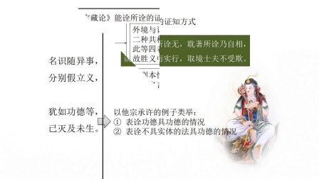 释量论·成量品广释 15-16