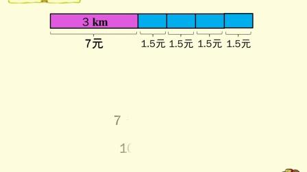 宁波市小学数学微课视频五上《分段计费》