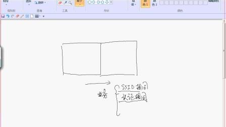 大涛网络规划设计师培训无线技术高级职称