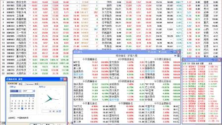 171227股市综合排名 快速涨幅榜 上午主力监控 录像