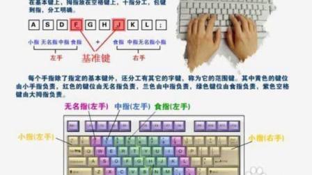 教你如何快速学习打字牢记口诀与方法分分钟变电脑打字高手