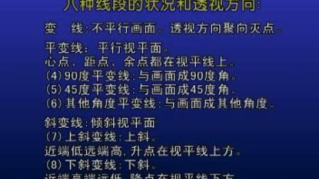[中国美术学院:渠晨明主讲:绘画透视应用与技法].渠晨明.第1集