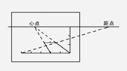 [中国美术学院:渠晨明主讲:绘画透视应用与技法].渠晨明.第2集