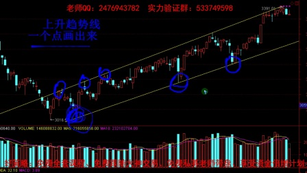 如何炒股-好策略之赚钱之道-股市擒牛画线课程--趋势线(下)第一节