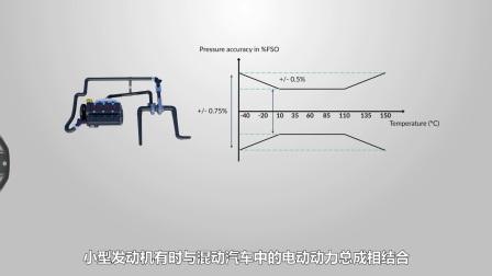 适用于恶劣介质应用的绝对压力传感器 MLX90819