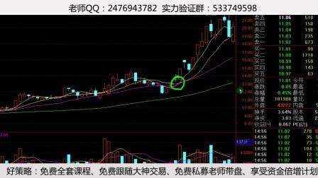 如何炒股-好策略之赚钱之道-股票形态系列-老鸭头第三节.