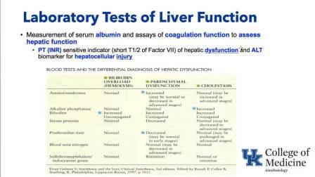讲座:肝脏生理与麻醉(美国肯塔基大学麻醉系)