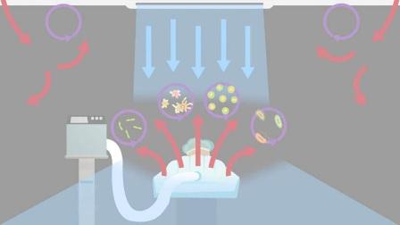 医学动画:暖风机加热对手术台周围气流的影响