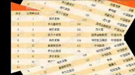 2018福布斯亚洲富豪家族排行榜(中国篇):新鸿基郭氏家族财富最多