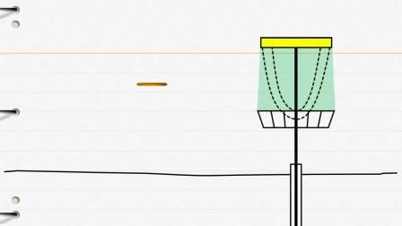 【CFDC】飞盘高尔夫 PDGA新敲杆 Putting 规则