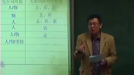人教版高一英语《book2 unit5 语法 定语从句》教学视频,宋士起