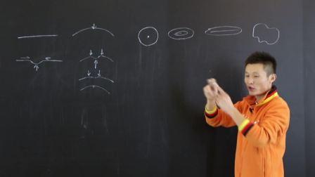 诚和成汽车培训学校凹陷修复基础理论教程视频