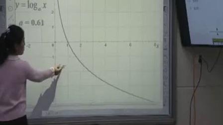 人教版数学高一《对数函数图像及性质》教学视频,李燕燕