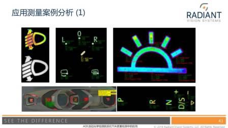 Radiant AOI 自动光学检测系统在汽车质量检测中的应用