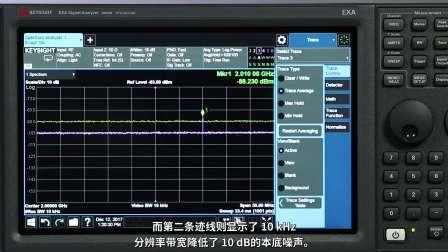 是德科技|减小频谱分析仪的输入衰减有什么好处?