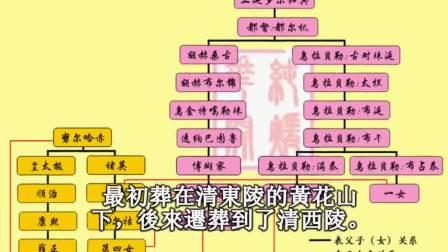 她是雍正生前唯一的皇后, 純元皇后的原型, 你知道是谁吗?