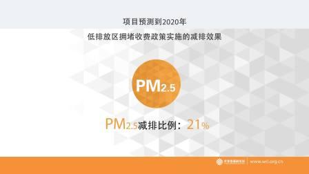 北京低排放区项目