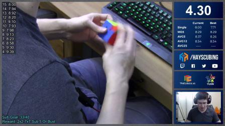 Kevin Hays  5.52 Fullstep Rubik's Cube Solve!