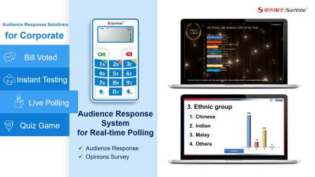 SunVote Audience Response Solutions for Corporate Meeting