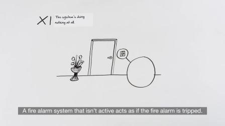 Intro to Door Hardware: Diagnosing a  Problem 201