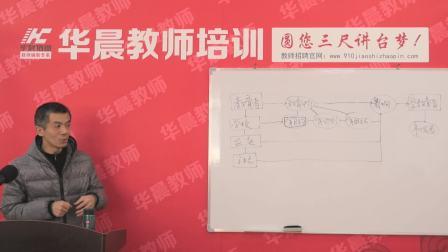 2018徐州教师编制招聘考试《教育学》总结视频