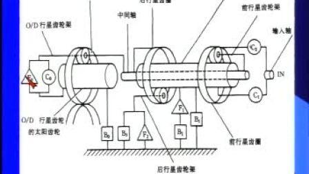 第七章:自动变速器常见故障诊断与排除 第一节