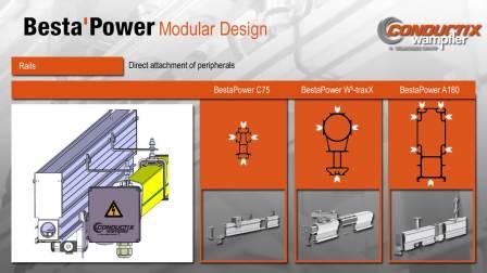 BestaPower-压缩空气和电气供应系统