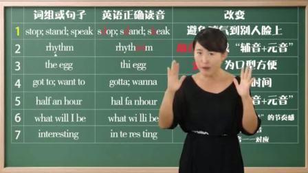 第6堂视频课:看到词句就会读-下