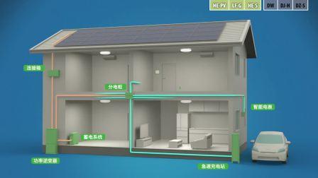 Panasonic Relay for Energy Management