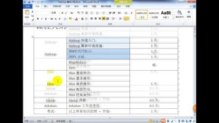 北京光环大数据培训课程-什么是Hadoop(三)-大数据培训机构