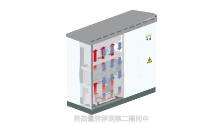OptiCool 一个专门用于SMA逆变器的智能温度管理系统
