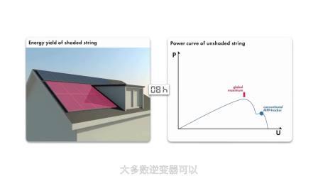 OptiTrac Global Peak 一项旨在减轻太阳能电池阵列阴影的独家开创性功能