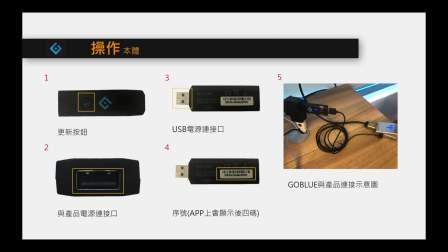 HDFury GOBLUE 产品中文介绍