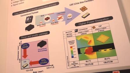 Panasonic Brings Together Power Semiconductor Tech in Europe