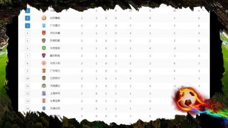 中超第2轮战报积分榜 华夏绝杀贵州 国安客胜苏宁 河南小胜泰达