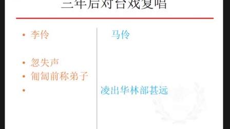 08、王利--大学语文(18、19课)