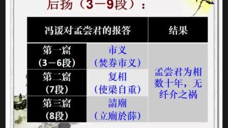 05、王利--大学语文(11-13课)