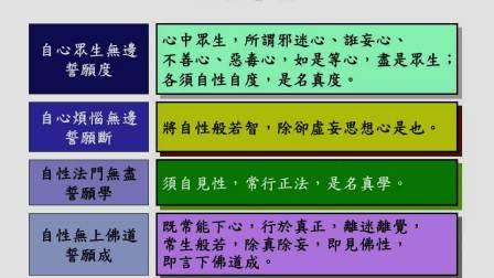 禅门宝典《六祖坛经》-四讲之四