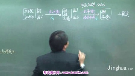 有机化学知识总结 04 精华-化学高中全套视频教程【高一高二高三】 高东辉 全457讲