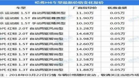 国产车宝骏530和哈弗H6佛山优惠,最新降价多少钱?