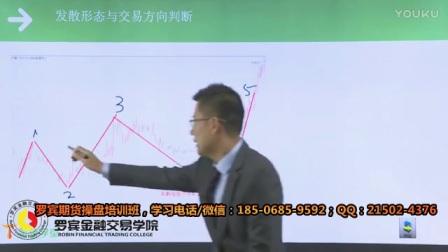 期货技术课程培训班罗宾期货技术学校课程视频